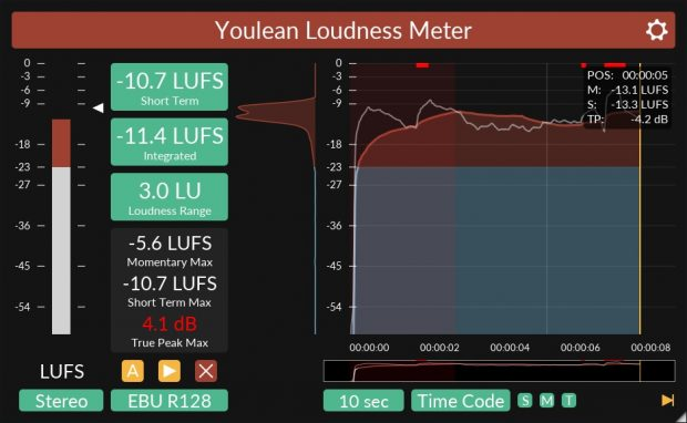 LUFS Youlean Loudness Meter