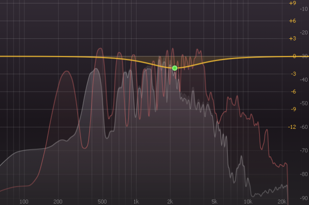 A sidechain EQ showing frequencies being ducked to fix frequency masking.