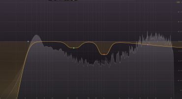 Fabfilter Pro Q2 displaying subtractive EQ on a drum loop