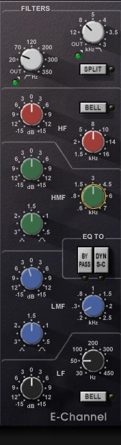 A Waves E-Channel showing purely subtractive EQ decisions.