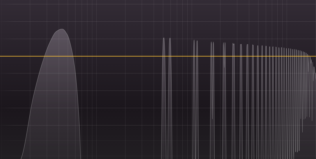 A parametric EQ showing a sine wave experiencing aliased sample rate reduction