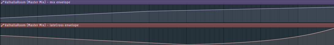 Automation lanes used to control effect parameters