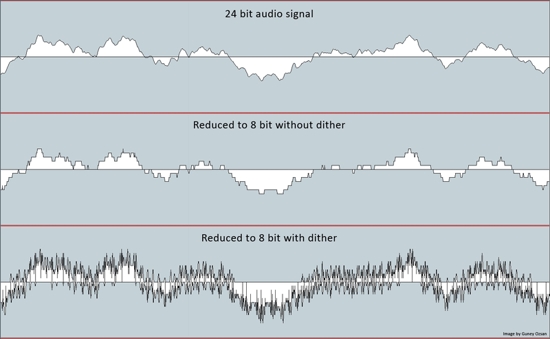 audio dithering