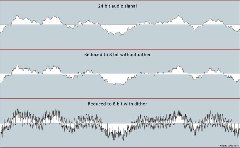 audio dithering